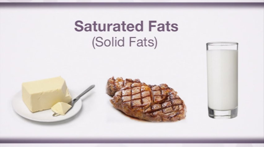 Skinny on Solid Fats