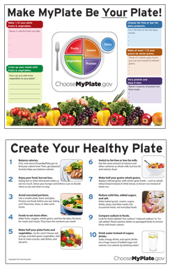 Make MyPlate Be Your Plate Tablet
